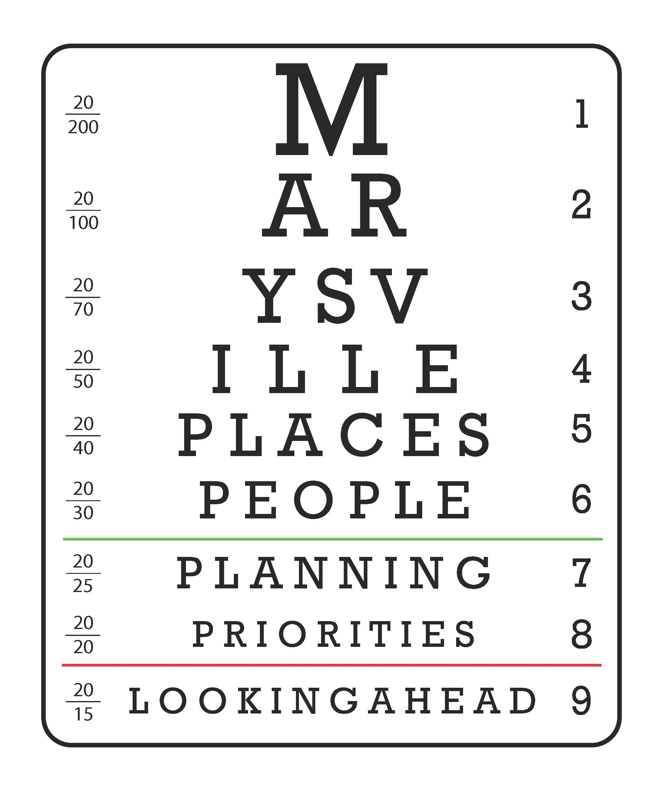 2020 Vision graphic eye chart Marysville People Places Planning Priorities Looking Ahead